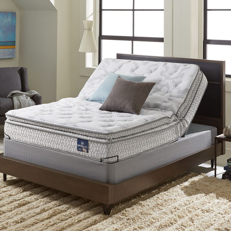 Choosing the Right Mattress and Understanding the Factors To Consider when Buying from A Retail Store