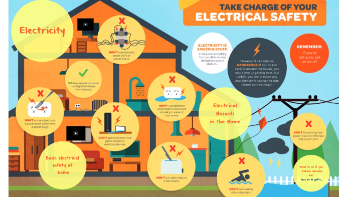 Electrical Safety In Houses  U2013 How To Get The Effective